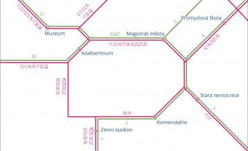 schema_linky_trakce