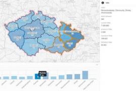 CORPIS_Prostorová analýza dat v krajích zvolených uživatelem_mini