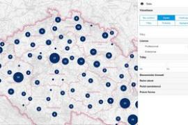 CORPIS_Přehledné zobrazení zákazníků v clusterech_mini